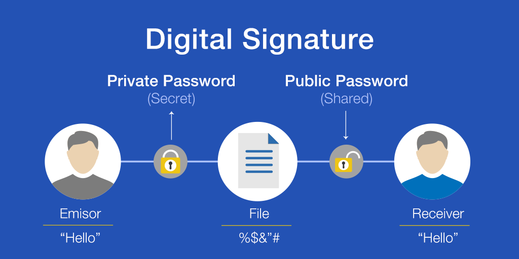What_is_a_digital_signature