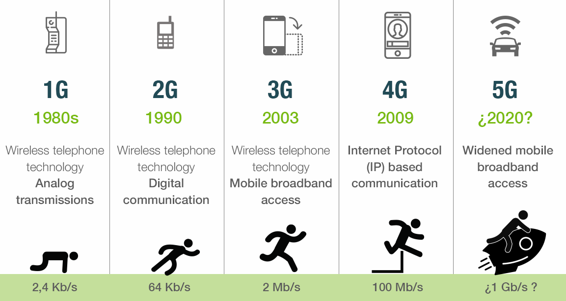 5G the future of mobile communications.png