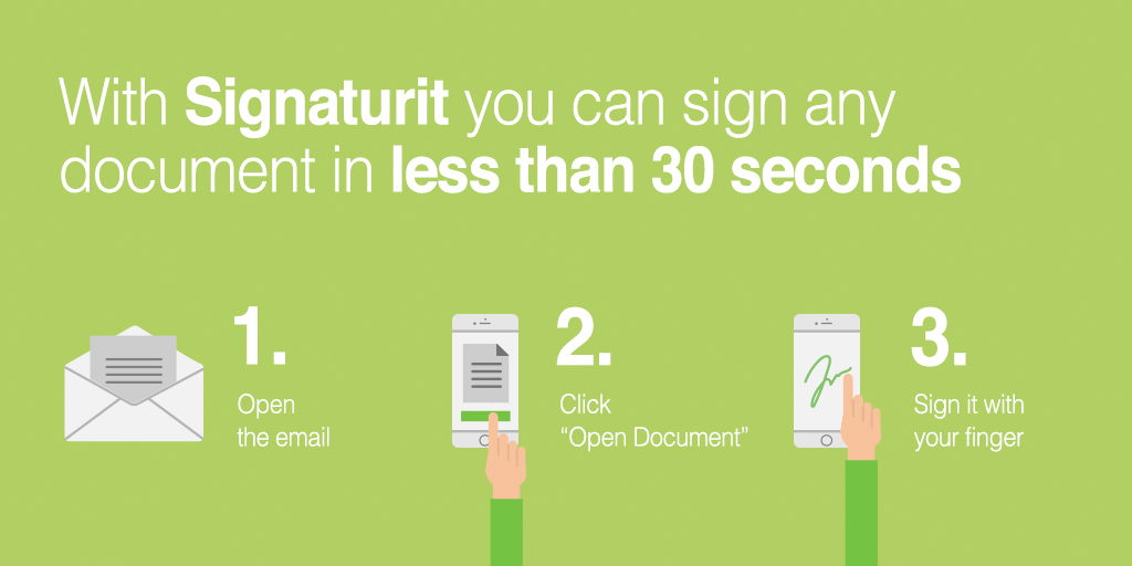 How_to_sign_a_document_online_with_Signaturit.jpg