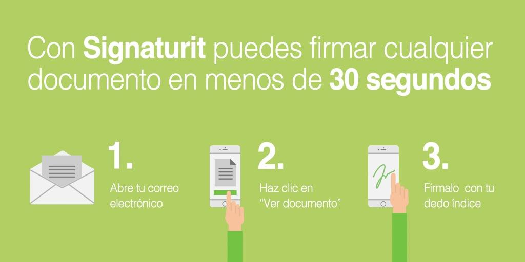Como_firmar_documentos_online_con_Signaturit.jpg