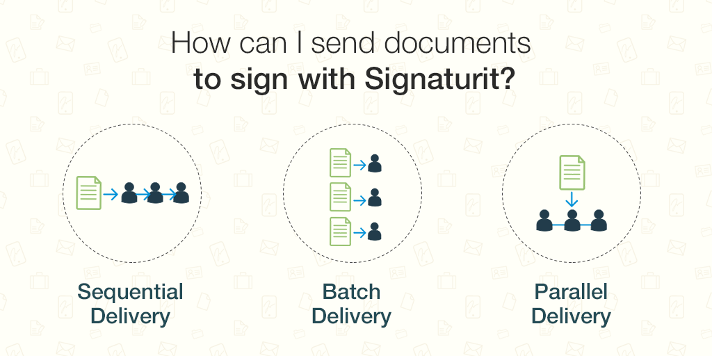 EN_3 ways to send documents to sign with Signaturit.png