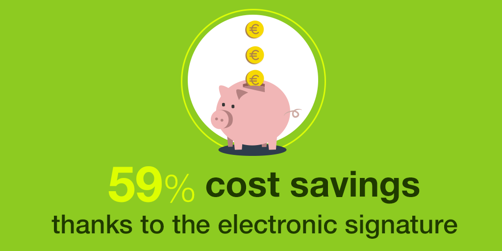 EN_B_How much money do companies that use the electronic signature save?_Signaturit.png