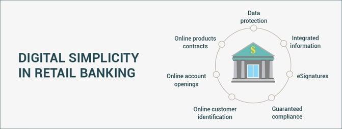 EN_Digital_Simplicity_in_Retail_Banking.jpg