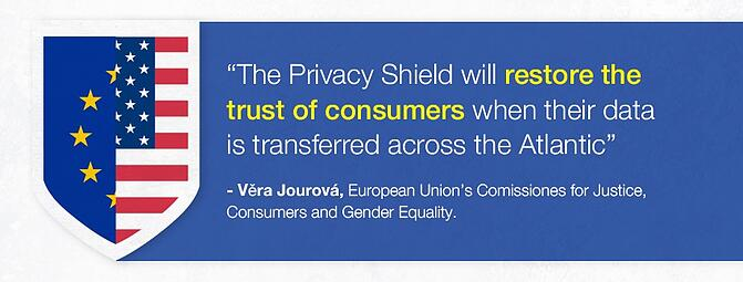 EN_impact_of_the_new_Privacy_Shield_Agreement.jpg