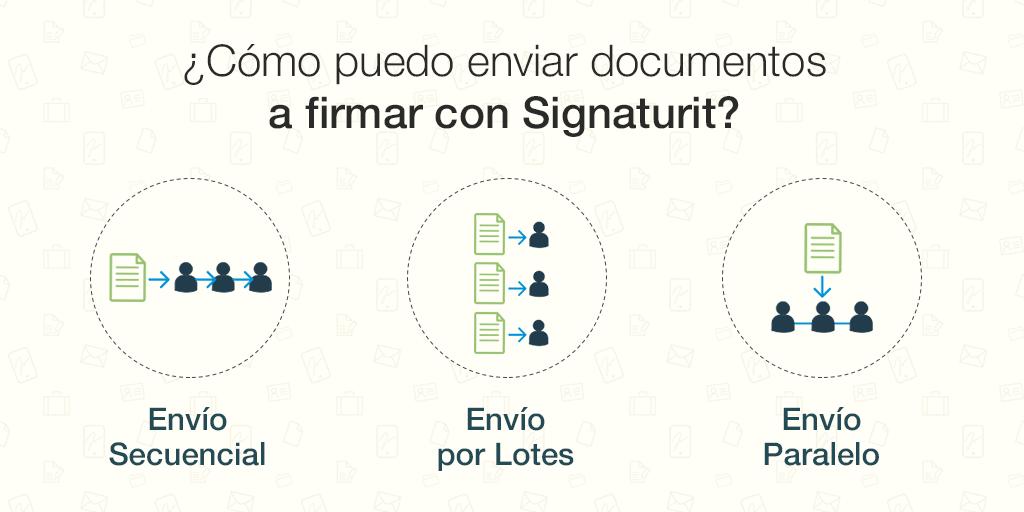 ES_3 maneras de enviar documentos a firmar con Signaturit.png