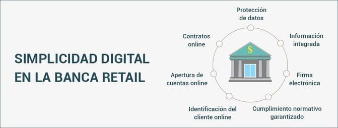 ES_Simplicidad_Digital_en_la_Banca_Retail.jpg