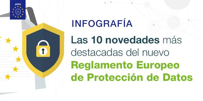 GDPR_infografía_protección_de_datos_UE.png