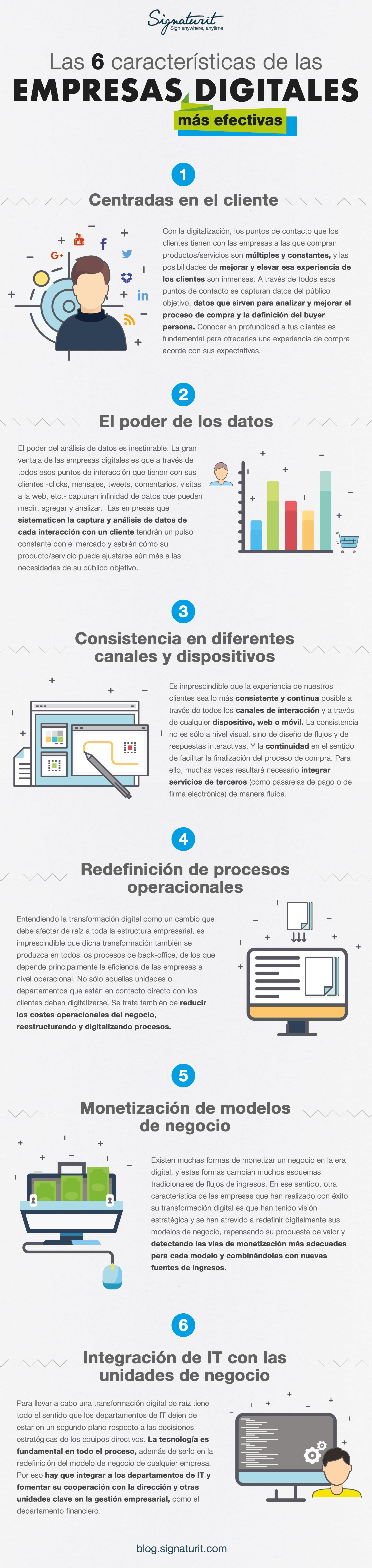 INFOGRAFICO_Las-6-caracteristicas-de-las-empreas-digitales-mas-efectivas_by Signaturit.jpg