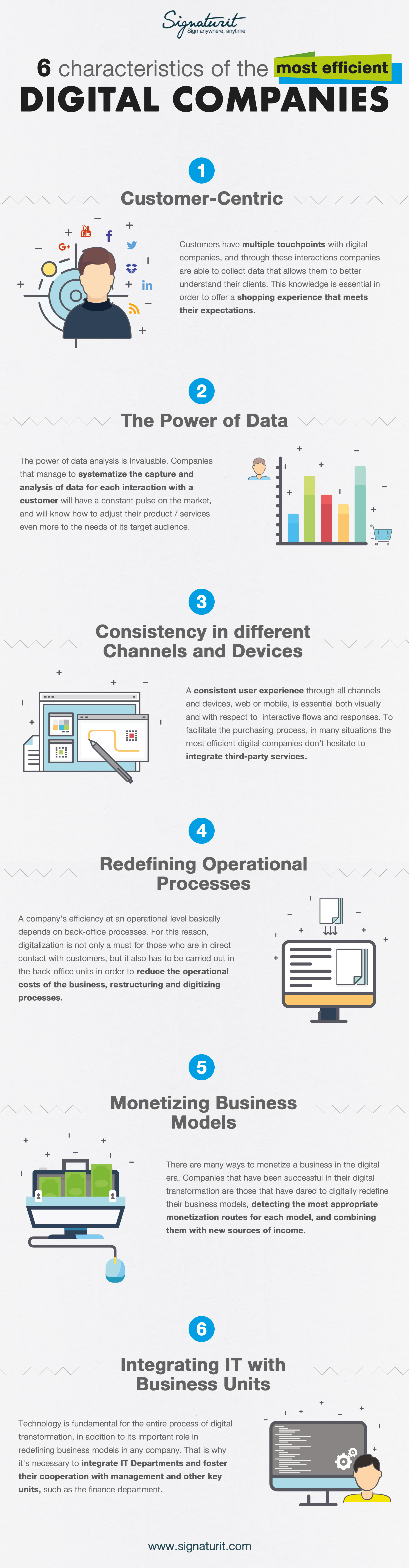INFOGRAPHIC_6 traits of the most efficient digital companies_by Signaturit.jpg