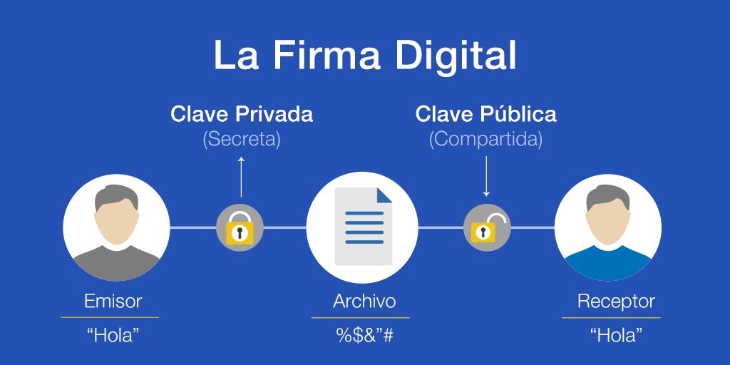 Qué_es_una_firma_digital (2)