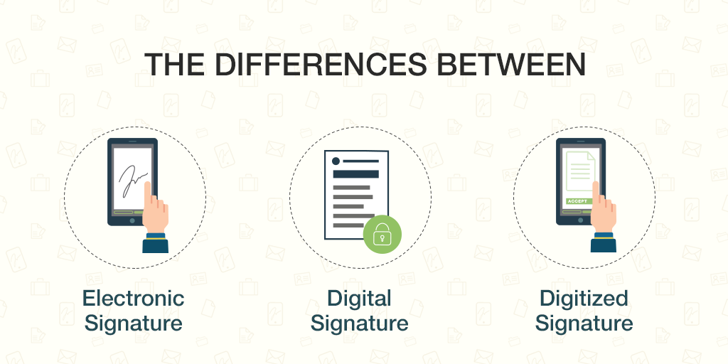 What are the differences between the electronic signature, the digital signature and the digitized signature.png