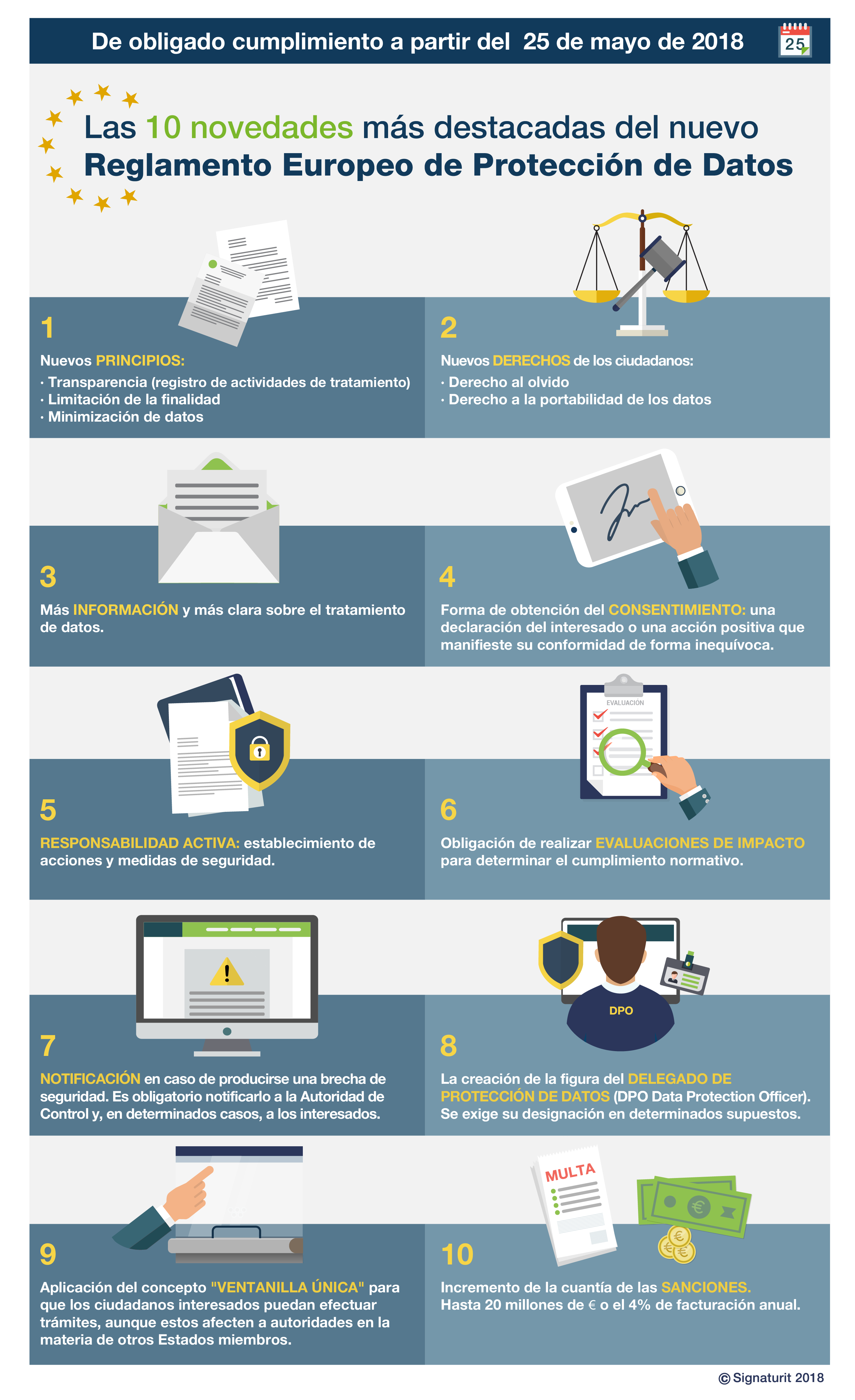 GDPR-infografia-10-novedades-reglamento-europeo-proteccion-de-datos
