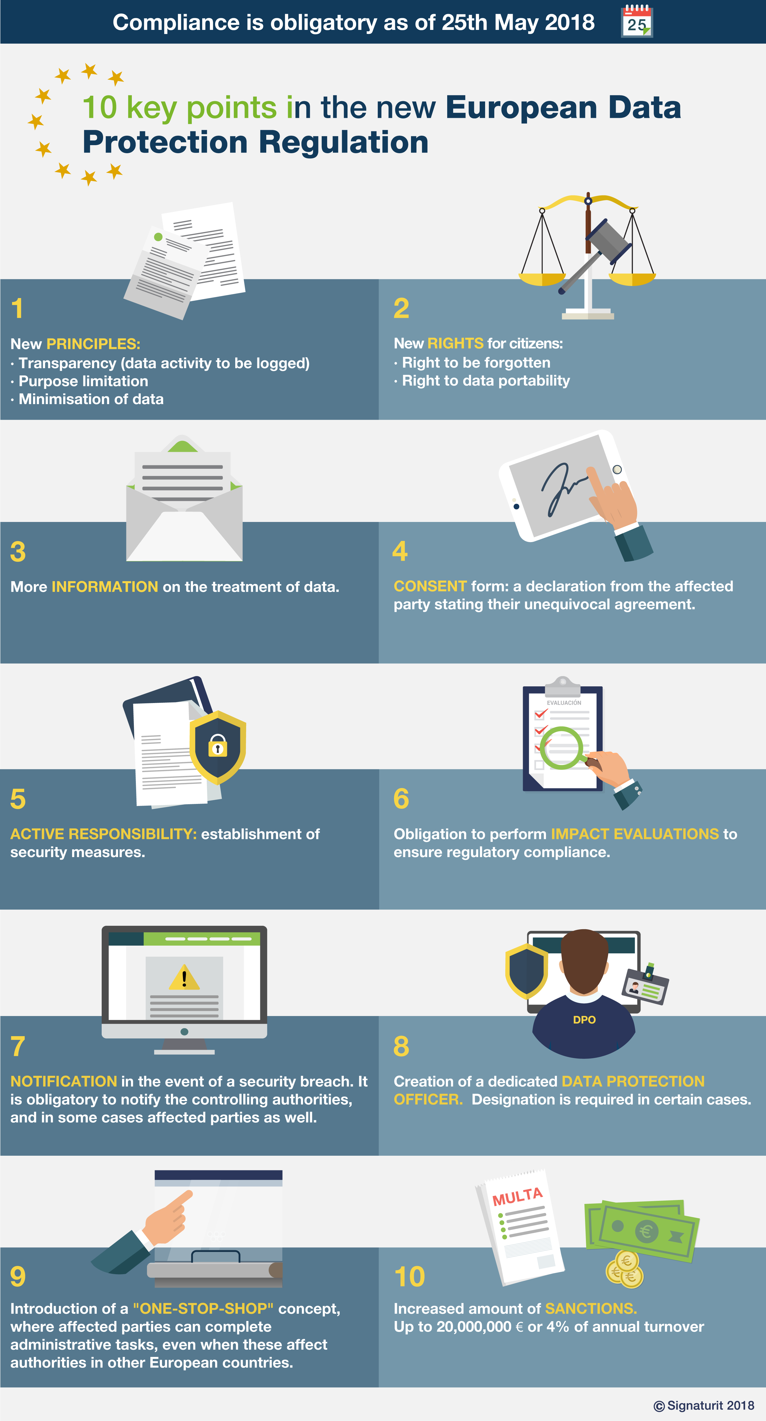 GDPR-infographic-10-key-points-General-Data-Protection-Regulation.png
