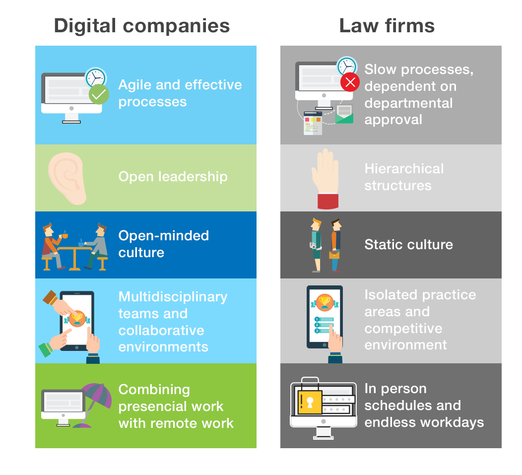 Signaturit The digital transformation in law firms.png