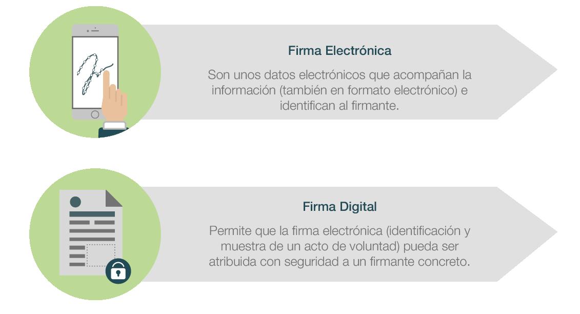 diferencia_firma_digital_firma_electrónica