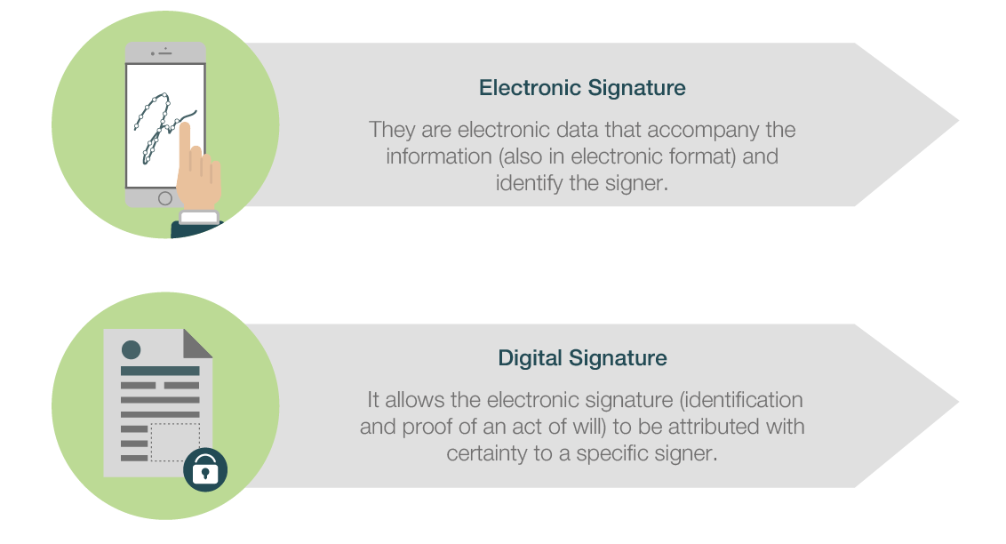difference_between_digital_signature_electronic_signature