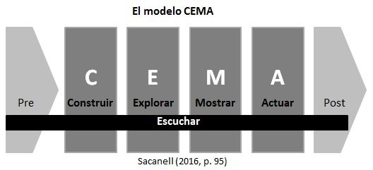 Model-CEMA.jpg