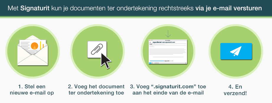 document_verzenden_vanuit_email_signaturit.png