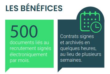 benefices signature électronique