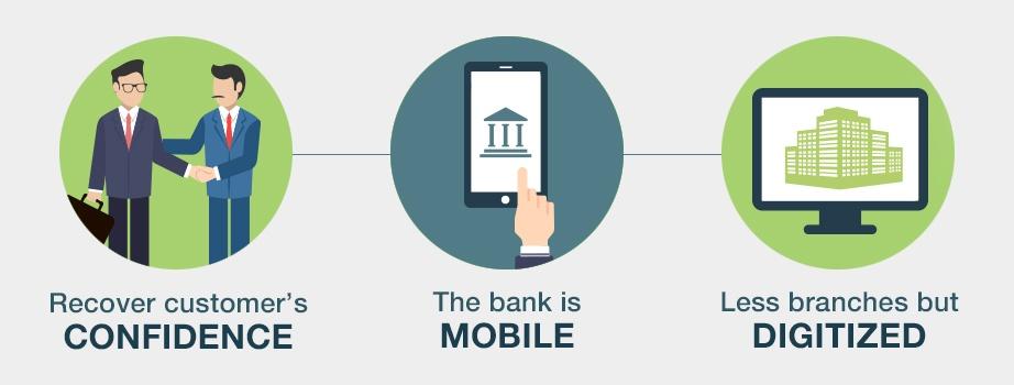 EN_Challenges_Banks.jpg