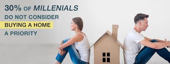 EN_Millenials_dont_buy_homes.jpg