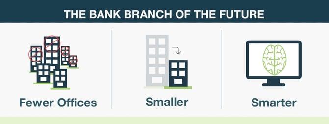 EN_The_bank_of_the_future.jpg