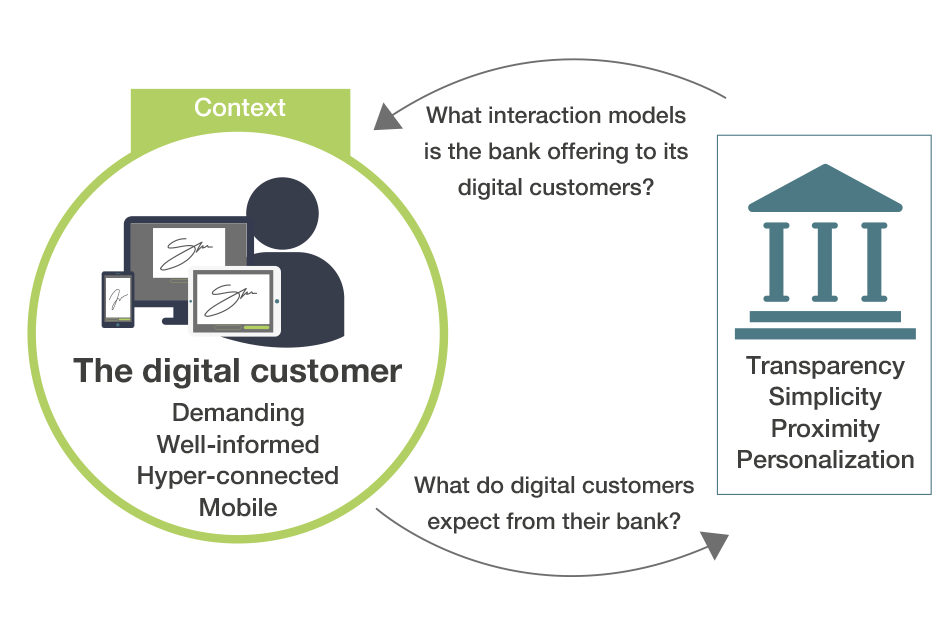 EN_What_the_digital_customer_expect_from_banks.png