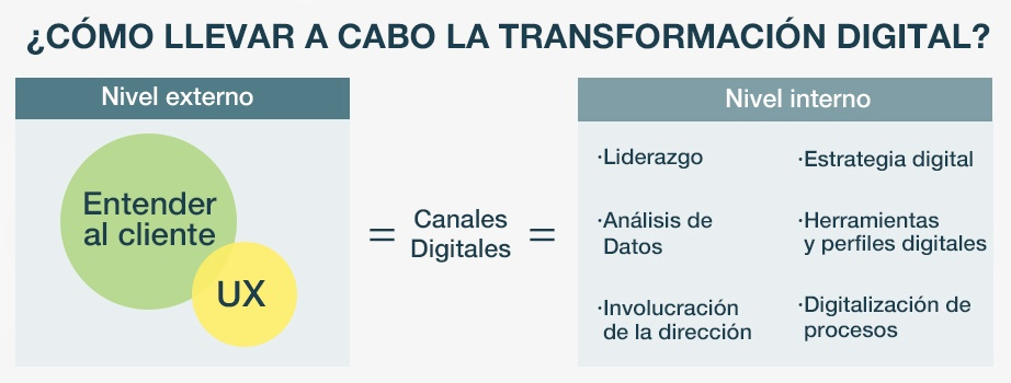 transformacion_digital_en_tu_empresa.jpg