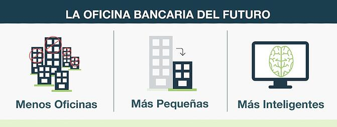 ES_La_oficina_bancaria_del_futuro.jpg