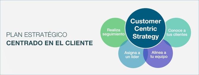 ES_Plan_estrategico_centrado_en_el_cliente.png