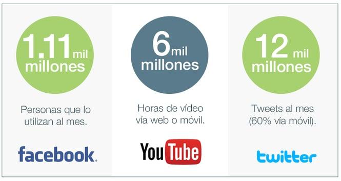 ES_SOCIAL_MEDIA_BANKING.png