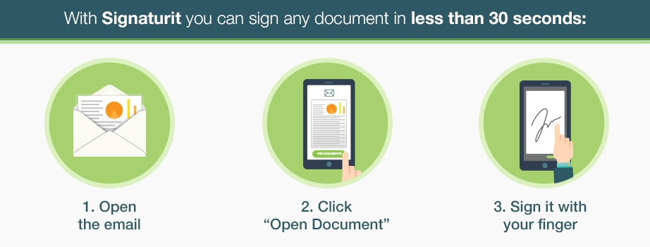 how can i sign a pdf document online