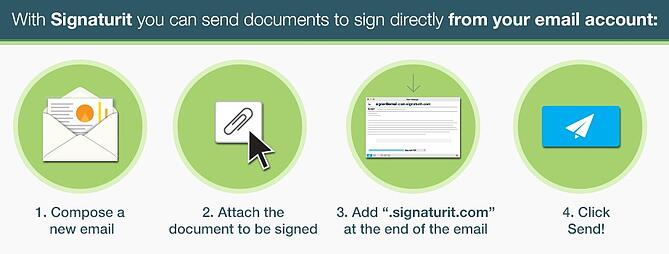VIDEO2_EN_How_to_send_a_document_to_sign_with_Signaturit.jpg