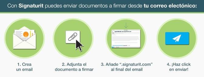 VIDEO2_ES_Como_enviar_documentos_a_firmar_con_Signaturit.jpg
