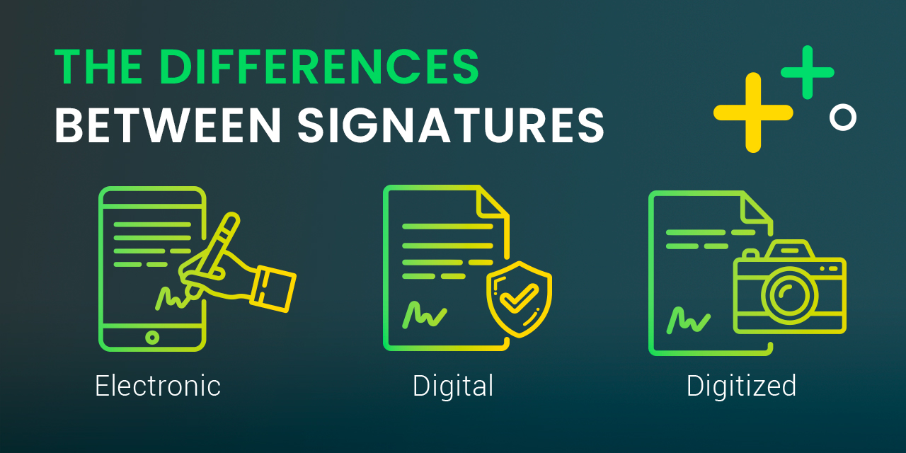 What are the differences between the electronic signature, the digital signature and the digitized signature?