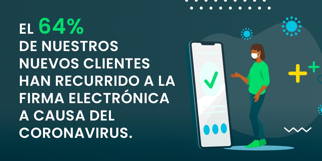 La crisis del Covid-19 ha acelerado la adopción de las firmas electrónicas