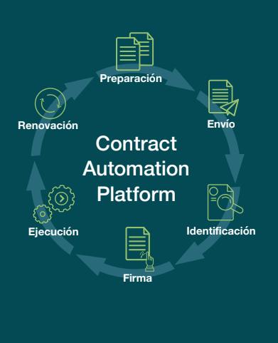 plataforma contrato