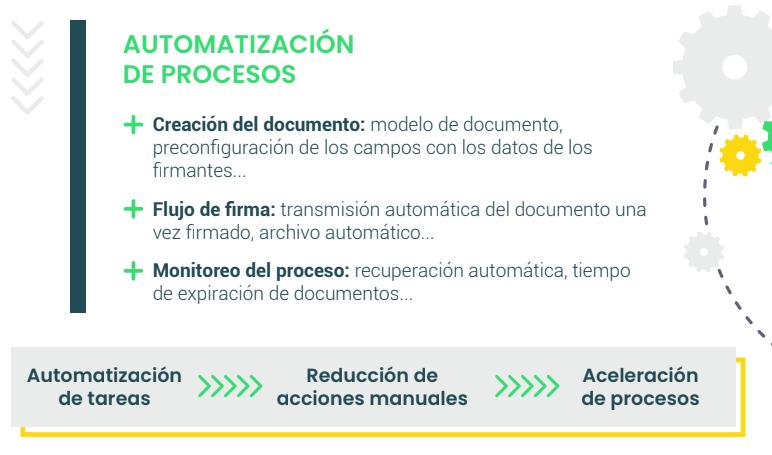 la firma digital para automatizar procesos de rrhh